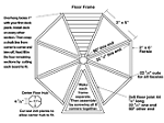Gazebo Building Guides and Plans