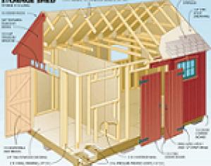 Build A Simple Cabinet Plans Popular Mechanics