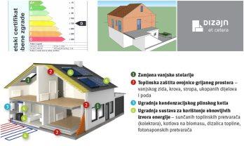 Energetska obnova obiteljskih kuća 2017-2018.