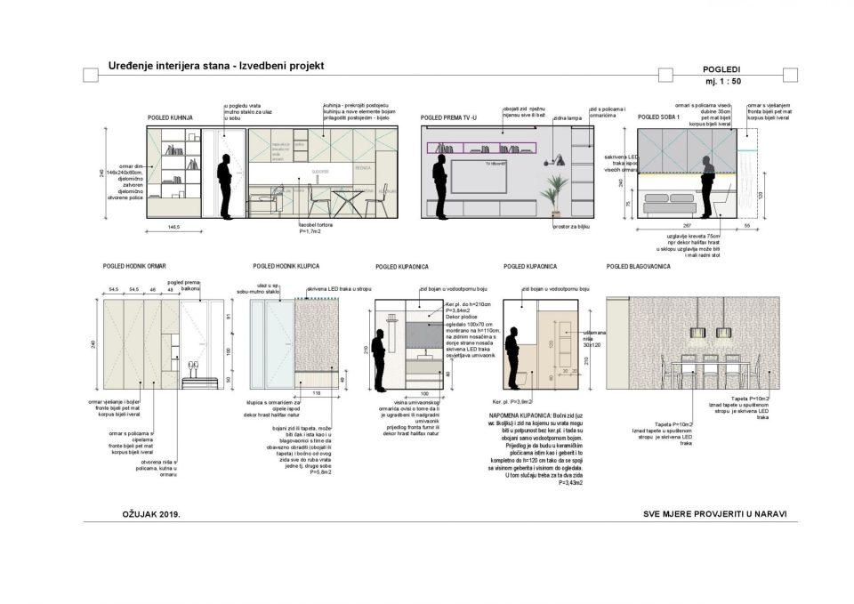 Pogledi u glavnom projektu