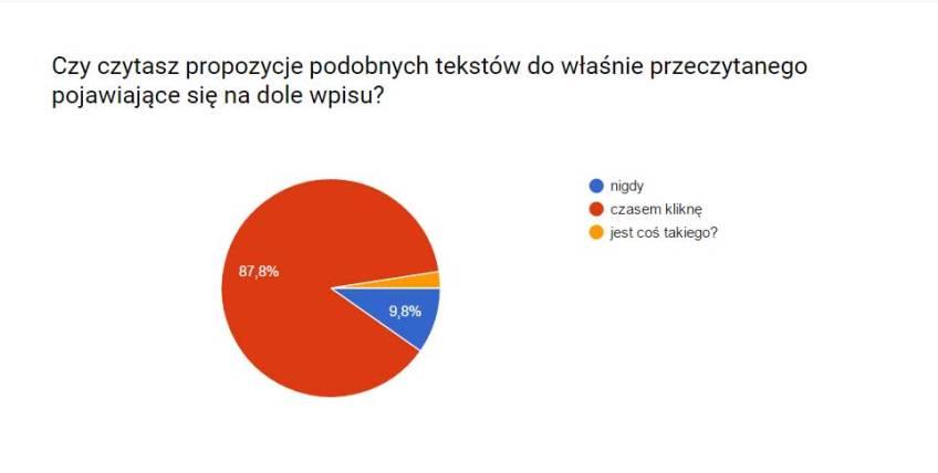 ankieta2-propozycje