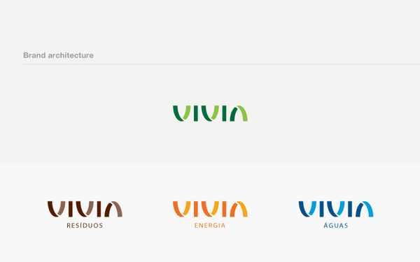 857801245360573 7 great examples of Corporate identity design done right