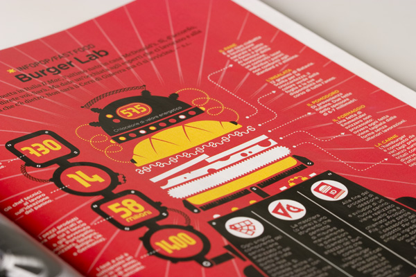 Showcase of Awesome Editorial Designs 1
