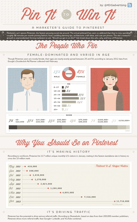 25 Awesome Infographic Designs 20