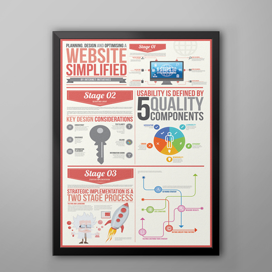 25 Awesome Infographic Designs 3