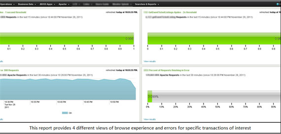 10 Most Organized Network Monitoring Tools 1