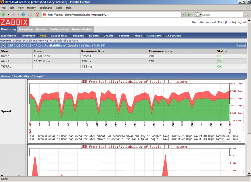 10 Most Organized Network Monitoring Tools 8