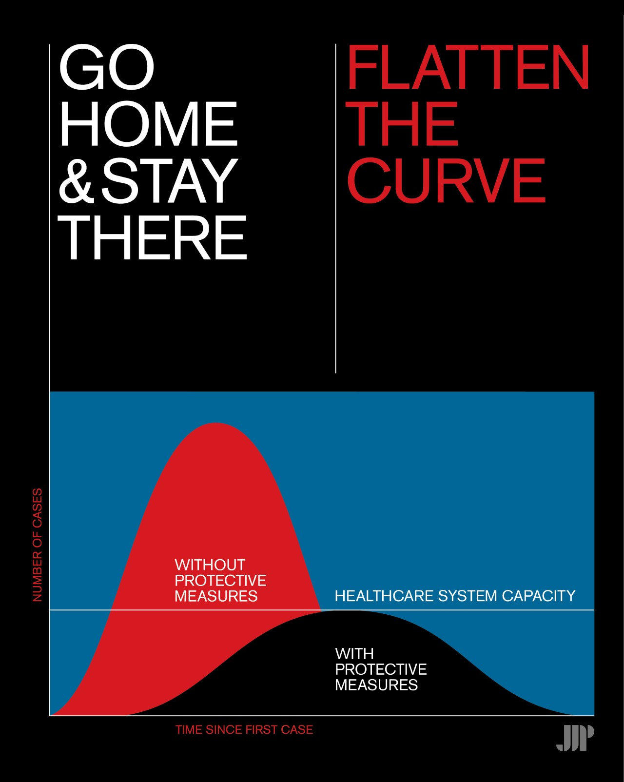 Go Home and Stay There - Flatten the Curve