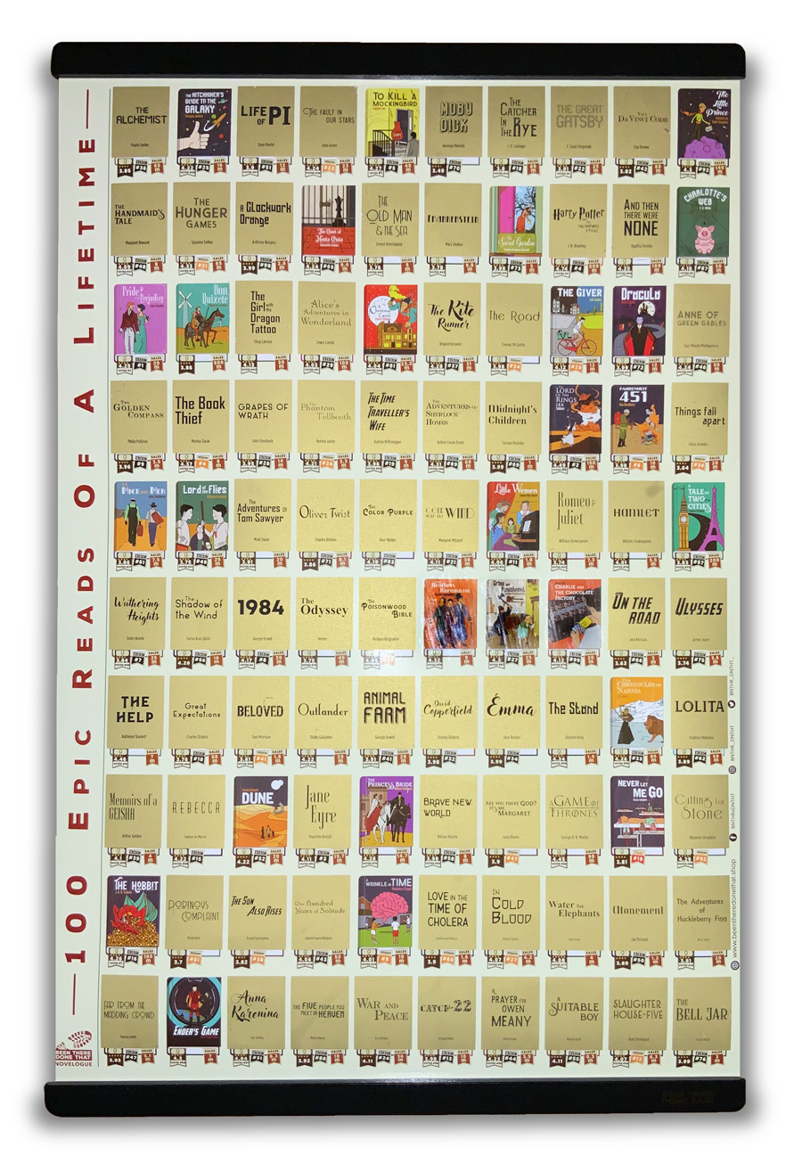 100 epic reads of a lifetime poster