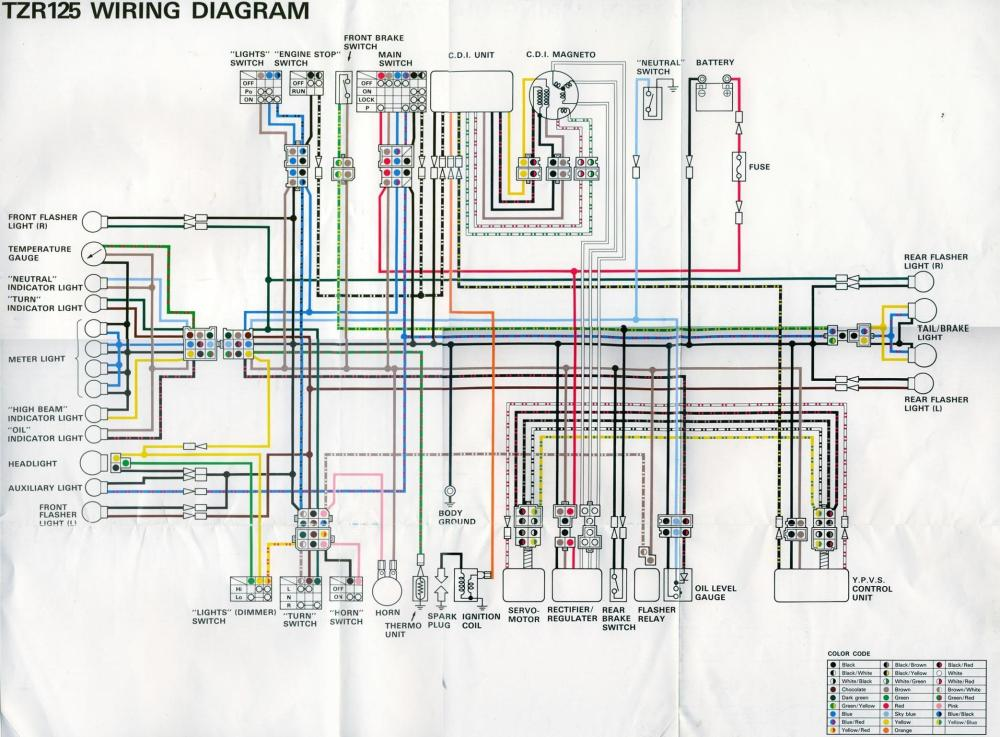 medium resolution of ttr 125 wiring diagram wiring diagram repair guidesttr 125 wiring diagram