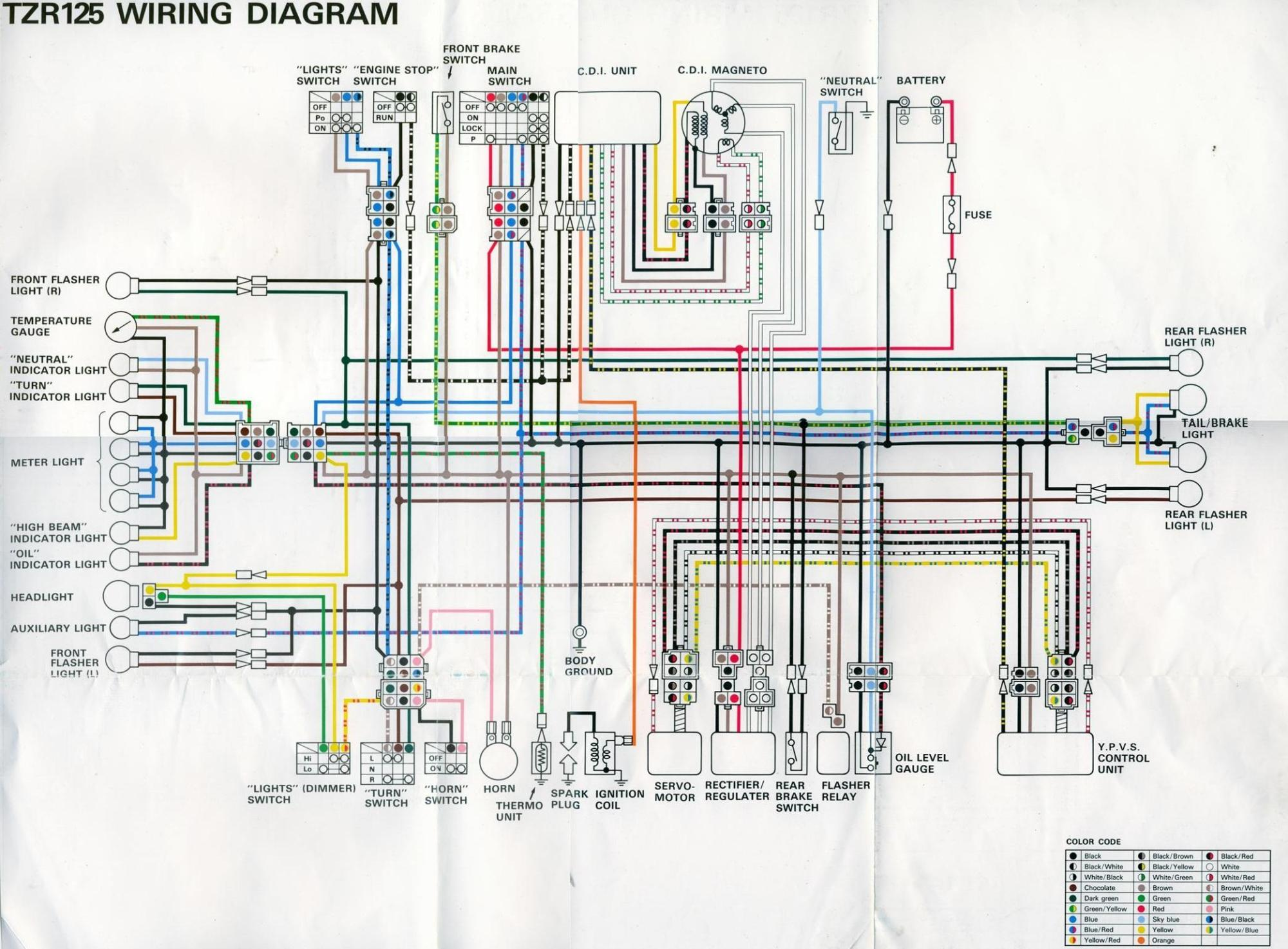hight resolution of ttr 125 wiring diagram wiring diagram repair guidesttr 125 wiring diagram