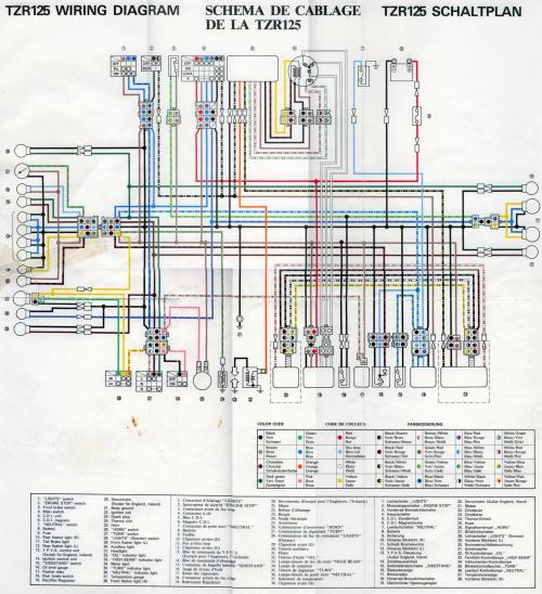 small resolution of  tzr125 wiring diagram 2 dj unreal s 2 stroke documentation storage site 1975 yamaha dt 125 wiring
