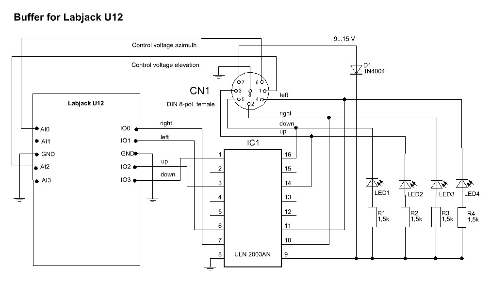 Re: USB G5500 controller