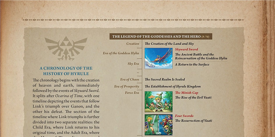 history of hyrule the