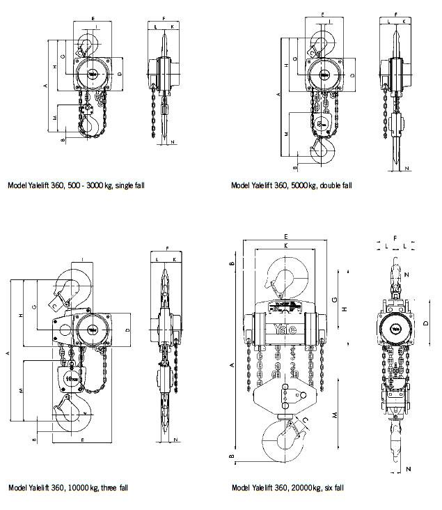 Yalelift 360 Mk III Hand Chain Hoist with Rotating Hand