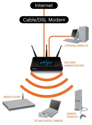 DGL4500   Dlink products Configuration And Installation