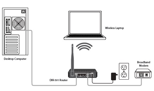 Router Installation Diagram : 27 Wiring Diagram Images