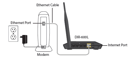 How to Connect your Wireless N150 Cloud Router DIR-600L