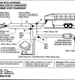big tex wiring schematic wiring librarybig tex 35sa trailer wiring diagram big tex dump trailer [ 2147 x 1794 Pixel ]