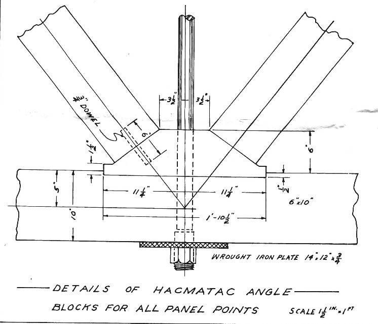 Deck Designs: Bridge Deck Design