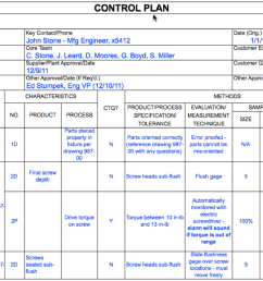 control plan traditional and streamlined excel templates planning doc s [ 1200 x 658 Pixel ]
