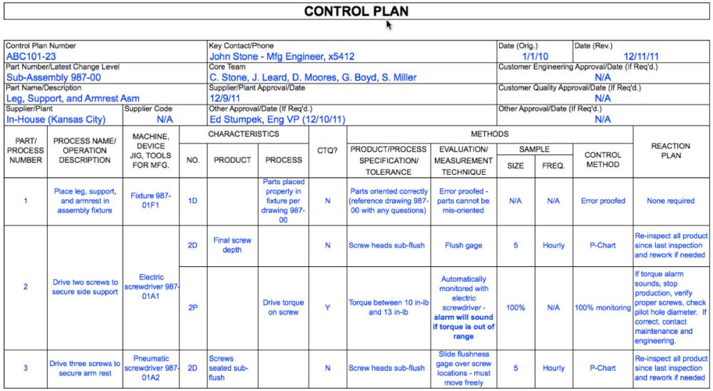 medium resolution of control plan example