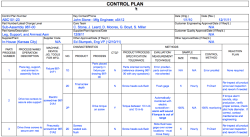 small resolution of control plan example