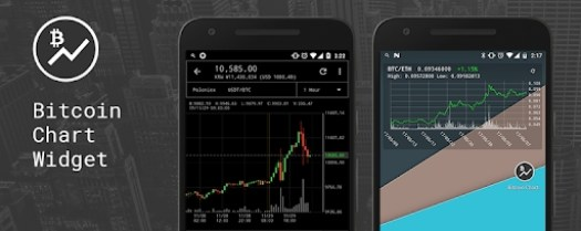 CryptoCharts Widget