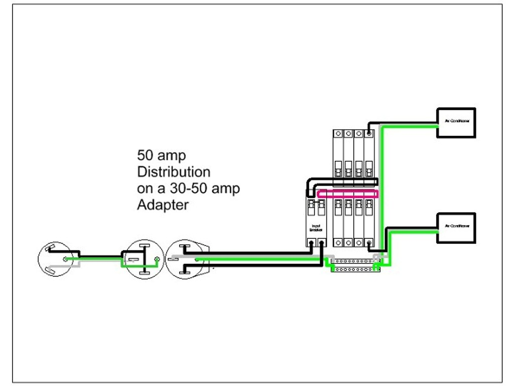 hight resolution of when a 30 50 amp adapter is used with a 50 amp service the single 30 amp leg is connected to both of the internal bus bars and therefore all the devices