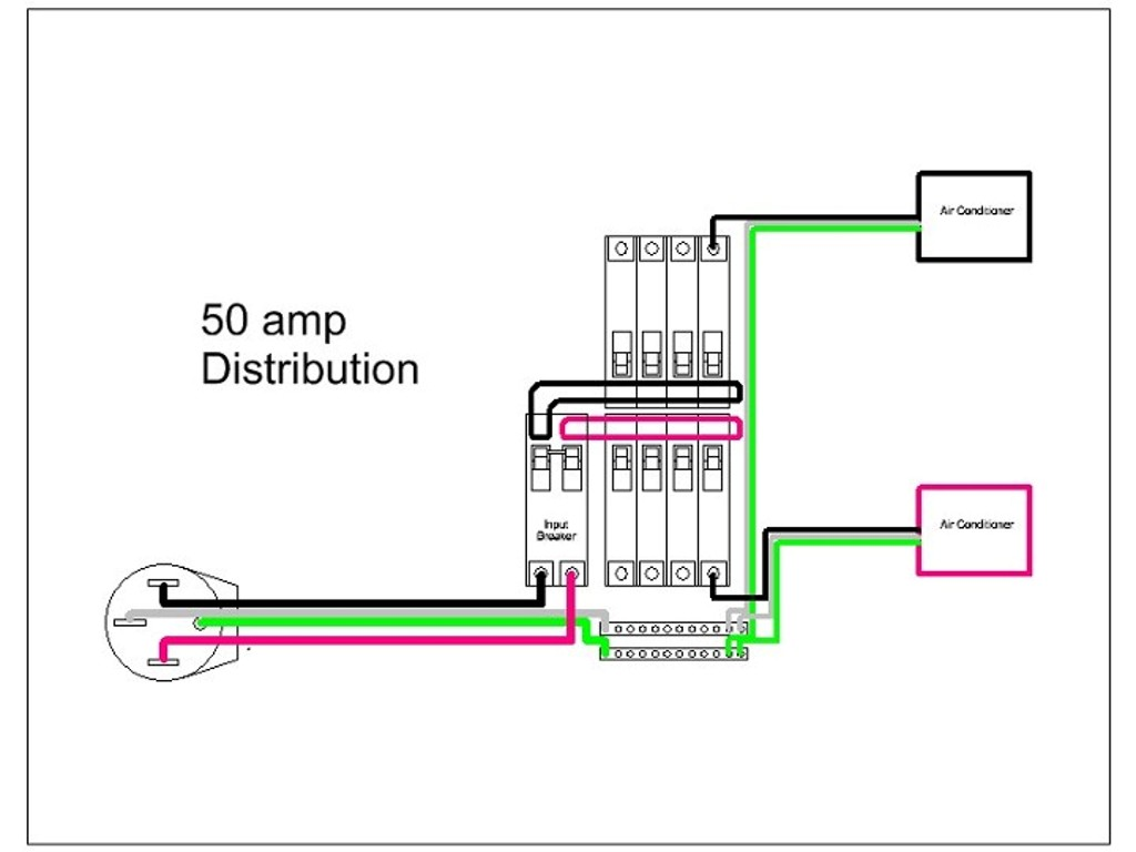 50ampRVDistribution rv 50 amp wiring diagram efcaviation com wiring diagram for 50 amp rv plug at edmiracle.co