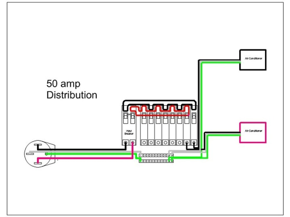 medium resolution of electrical distribution
