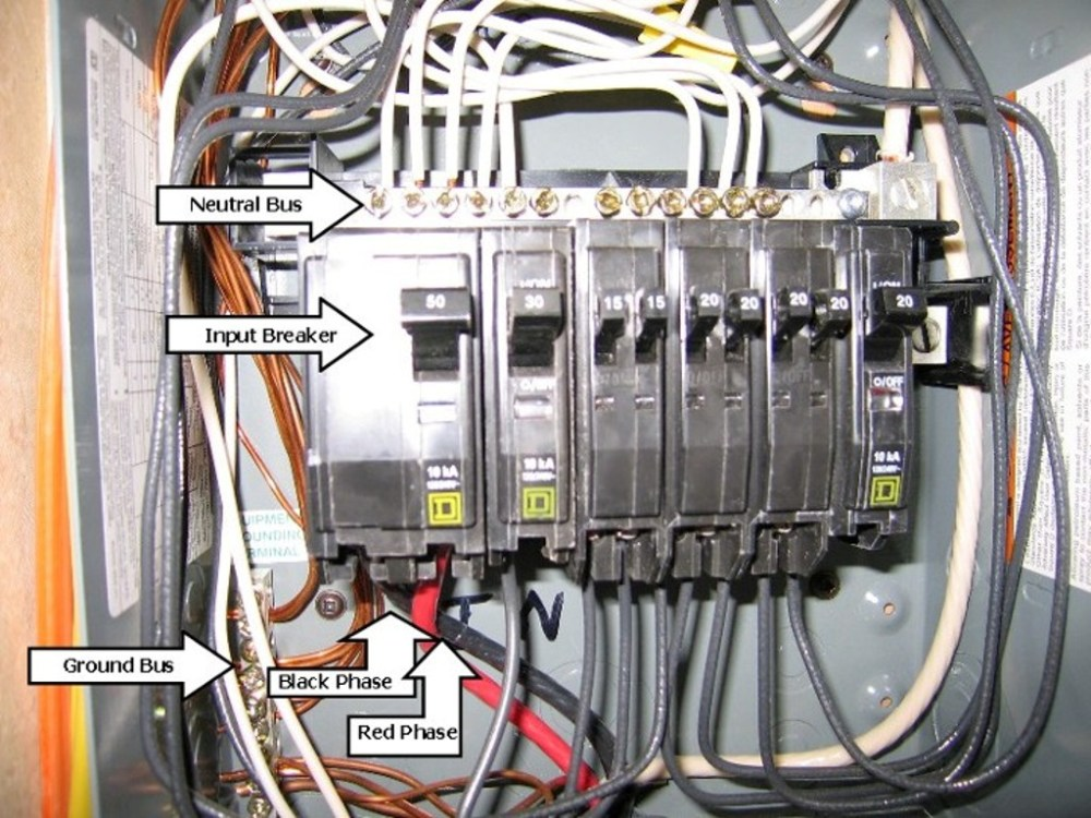 medium resolution of electrical distribution the 50 amp input circuit breaker is double