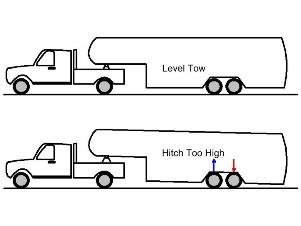 Featherlite Horse Trailer Wiring Diagram