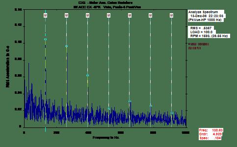 Análise-de-vibrações-em-engrenagens-fig-8