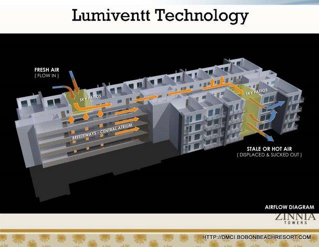Zinnia Towers Lumiventt Technology