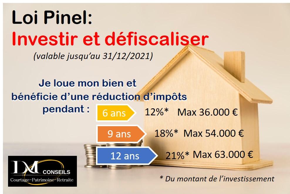 Loi Pinel, immobilier, fiscal, impôt