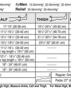 Jobst sizing chart also size dme direct rh