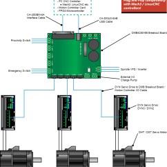 Home Wiring Diagram Software Tekonsha Voyager Trailer Brake Controller Dmm | Cnc Systems Ac Servo Drive Motor Rotary Encoder