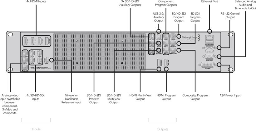 https://gedong herokuapp com/post/control-panel-schematic
