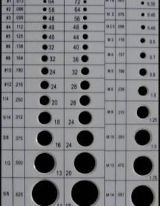 Thread and drill chart also alumnium crush washer   pc xrp dmp rh dmpfasteners