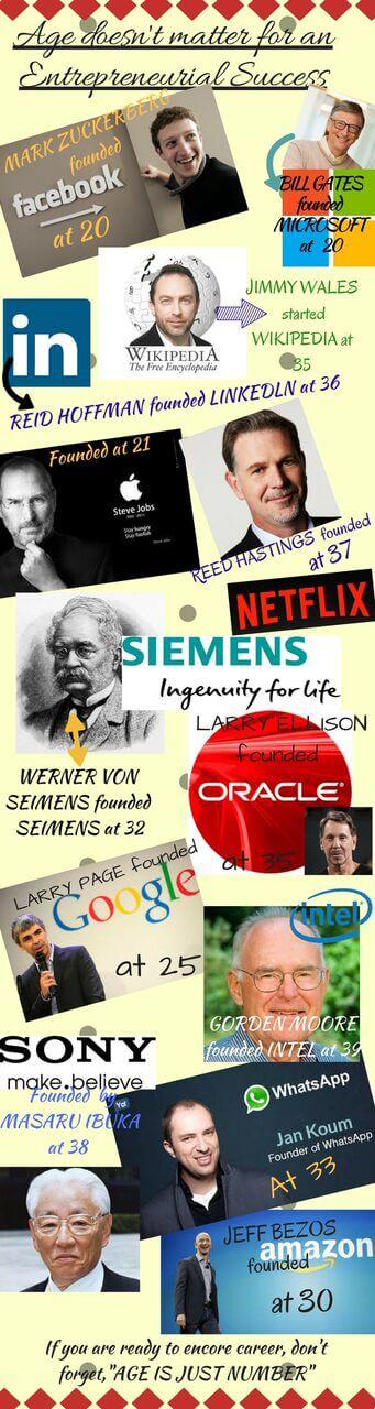 Age-doent-matter-for-entrepreneurial-success_preview Age does not matter for entrepreneurial success