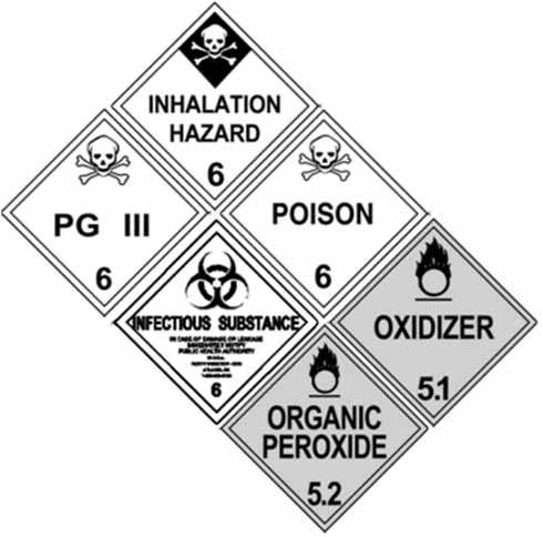 Section 9: Hazardous Materials