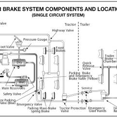 Free Wiring Diagrams For Cars 12v Relay Diagram Spotlights Section 5 Air Brakes Of Brake System Components And Location