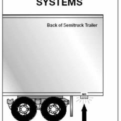 Trailer Light Wiring Diagram 220 Volt Single Phase Section 6: Combination Vehicles