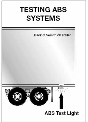 Section 6: Combination Vehicles
