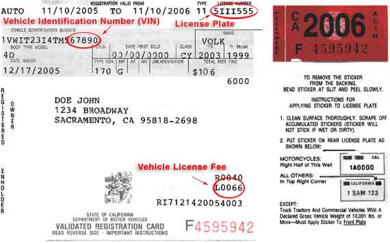 How To Find The Vehicle License Fee Part Of Your Annual Registration Which May Be Deducted On Income Tax