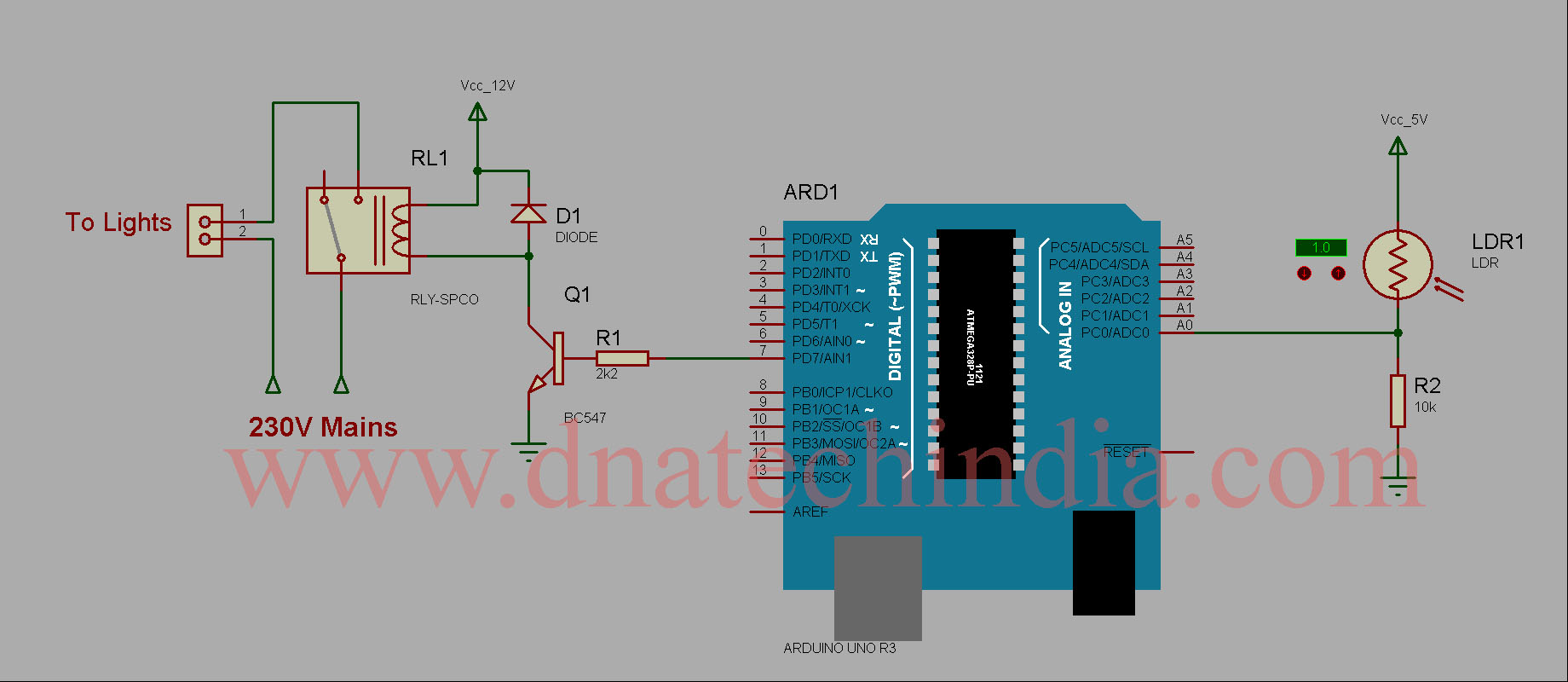 hight resolution of a light dependent resistor ldr is used over here to measure the ambient light condition and accordingly turn on off a relay an ldr s resistance changes