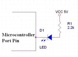 Interfacing LED to Microcontroller & LED blinking program
