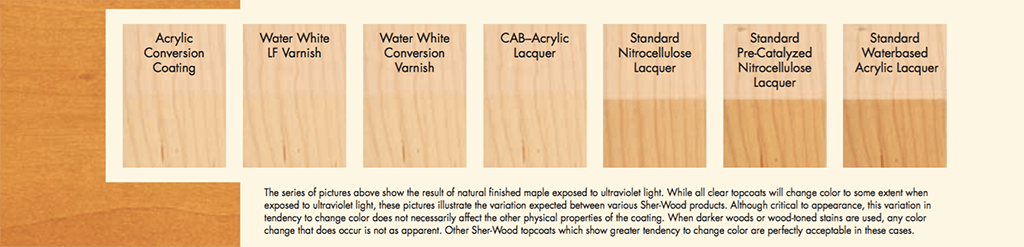 Sherwin Williams Clear Wood Finishing Comparison