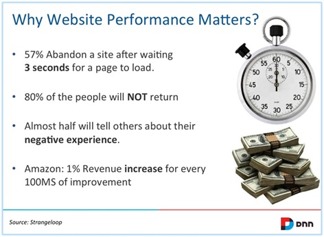 website optimization for more sales